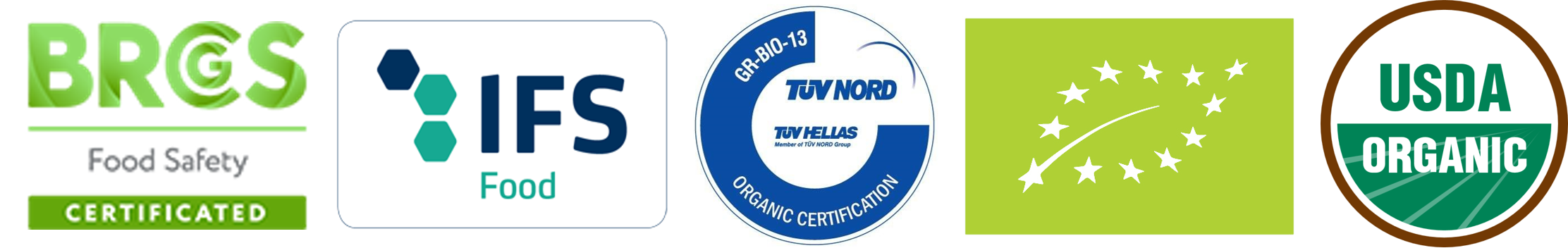 PVG Hellas - BRC certification - TUV Hellas
